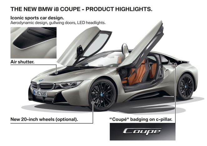 P90285559_highRes_the-new-bmw-i8-coupe