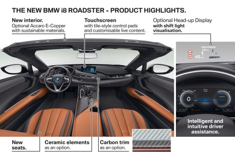 P90285565_highRes_the-new-bmw-i8-roads