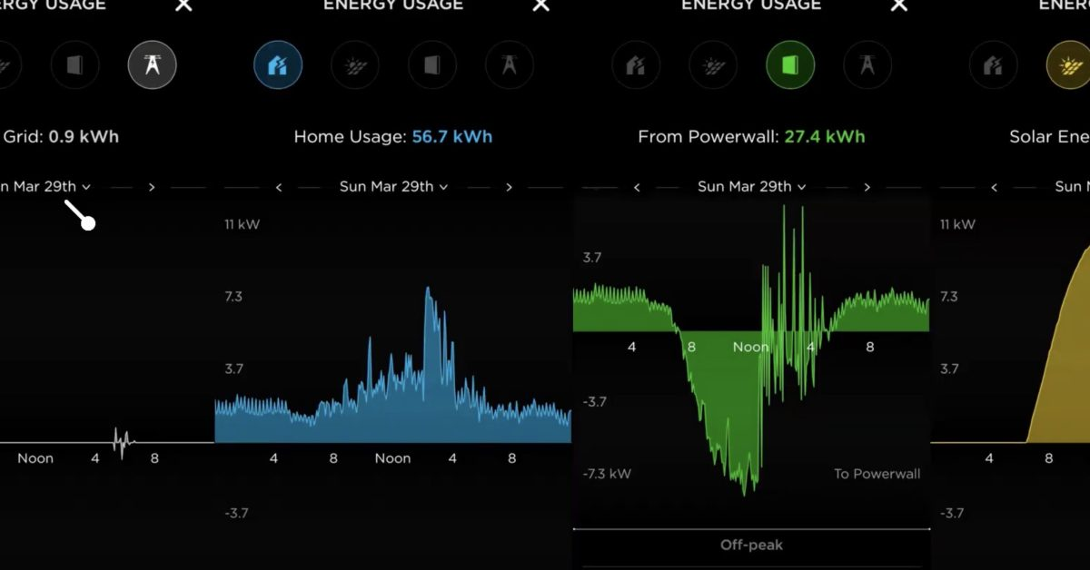 Tesla Powerwall owner shows how the battery system can withstand 48-hour outage with solar power - Electrek