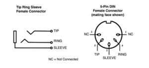 TRS-Phone MIDI Spec