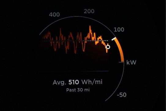Orange = Acceleration (using battery)