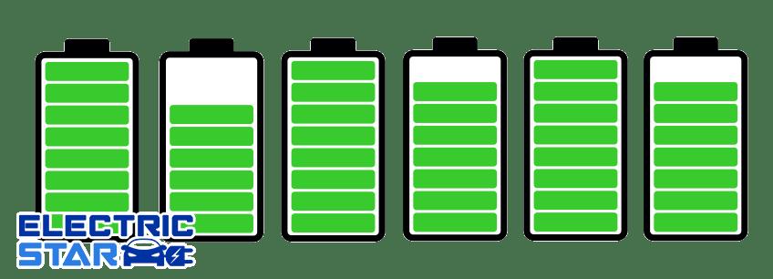 equilibrage batteries vehicules electriques ev - Les bonnes pratiques pour préserver la batterie des voitures électriques