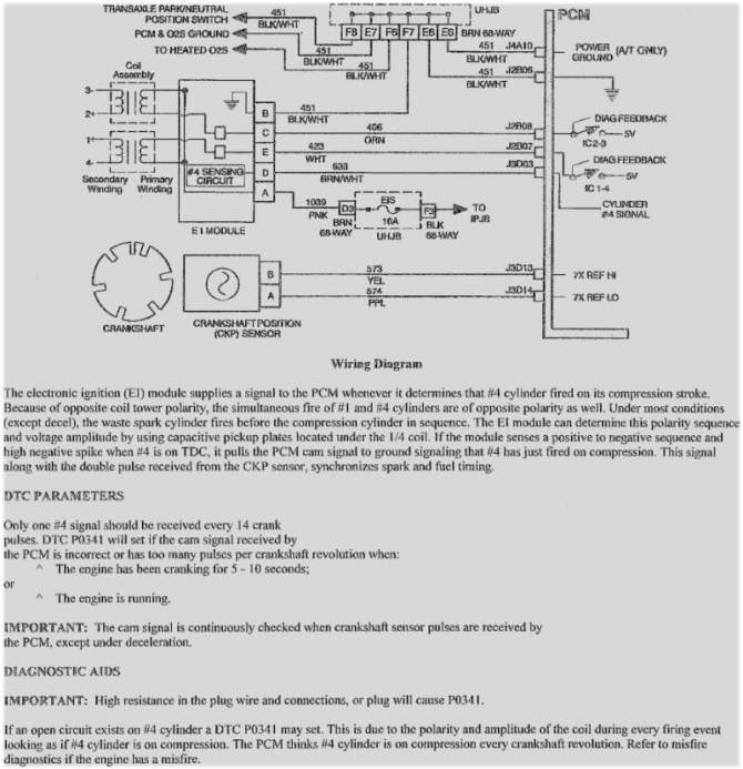 saturn ignition wiring diagram  description wiring diagrams