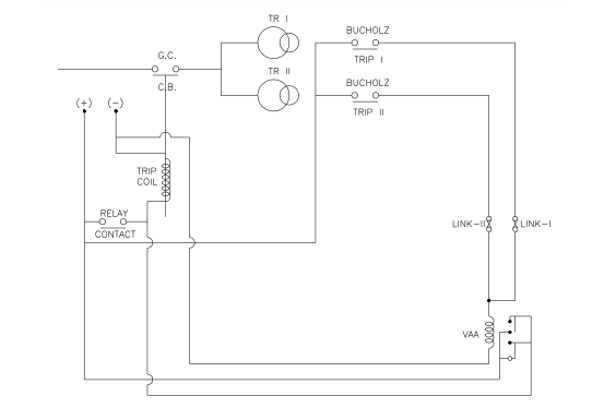 Trip Circuit Connection for Power Transformer