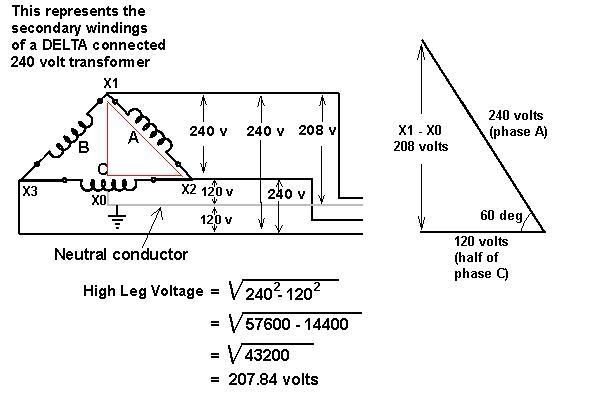 three phase transformer wiring diagram karr car alarm 240 volt all data 120 3 delta high leg electrician talk 220