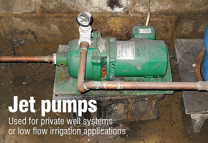 well pressure tank installation diagram cat adem 3 wiring jet pumps used for private systems or low flow irrigation applications