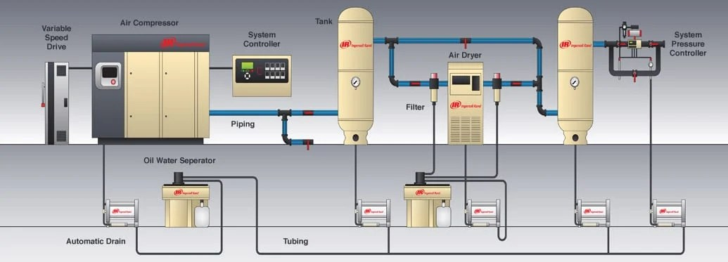 3 Phase Static Converter Wire Diagram 11 Energy Efficiency Improvement Opportunities In