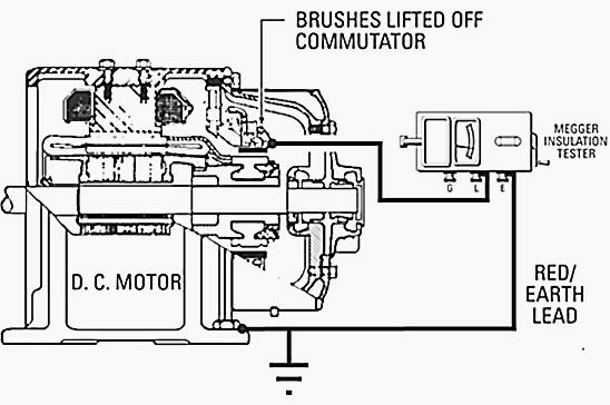electrical circuit testing