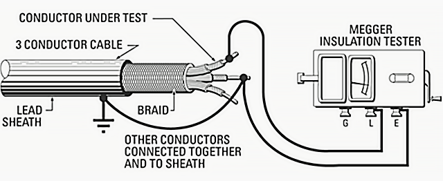 Connection Schemes For Testing Insulation Resistance Of