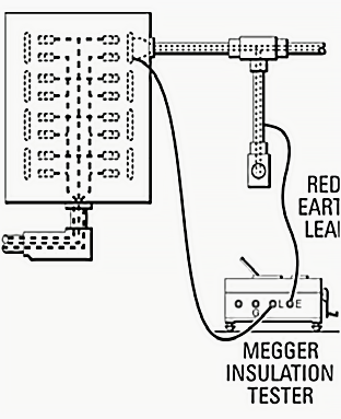 Testing Of Domestic Wiring Installation Using Megger