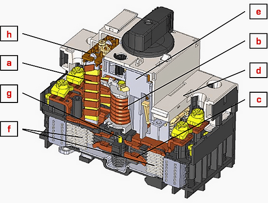 wiring diagram of magnetic contactor simplicity regent 14 the design basics motor protection circuit breaker eep parts in details