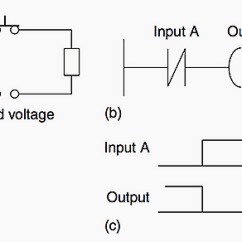 3 Way Switch Ladder Diagram Goat Intestines Logic Gates Auto Electrical Wiring Plc Functions For Engineers