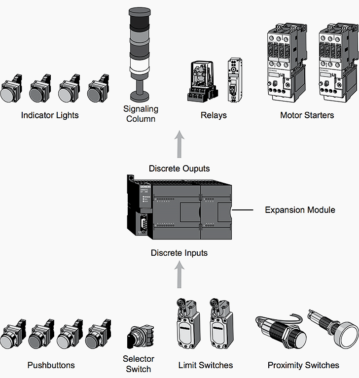 cscr compressor wiring diagram