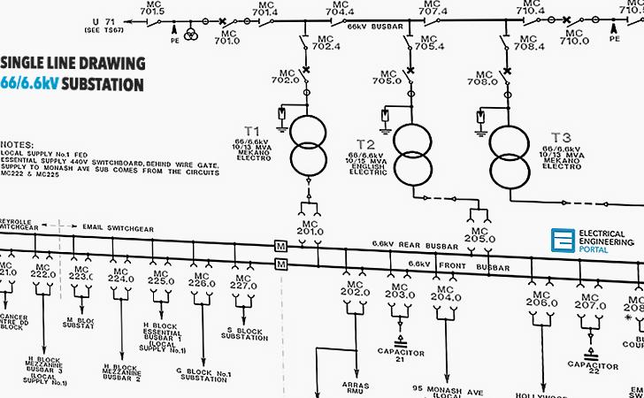 Plc Wiring Diagram Symbols Pdf Electrical Wiring Diagram Symbols
