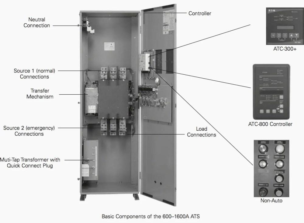 medium resolution of automatic transfer switch