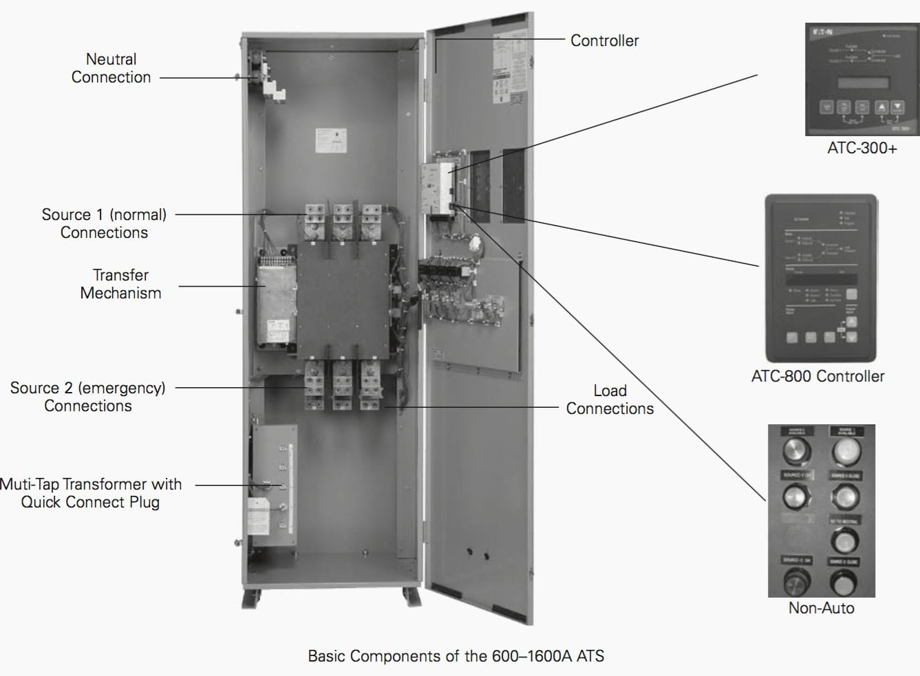 hight resolution of automatic transfer switch