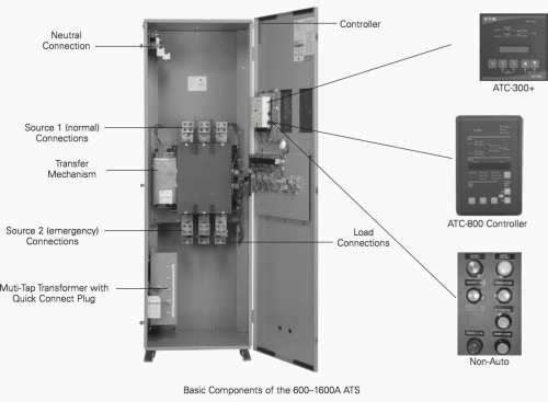 small resolution of automatic transfer switch