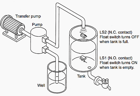 Usb Symbol Schematic, Usb, Free Engine Image For User