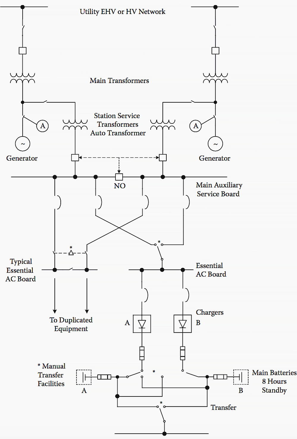 hight resolution of dual battery system with single distribution