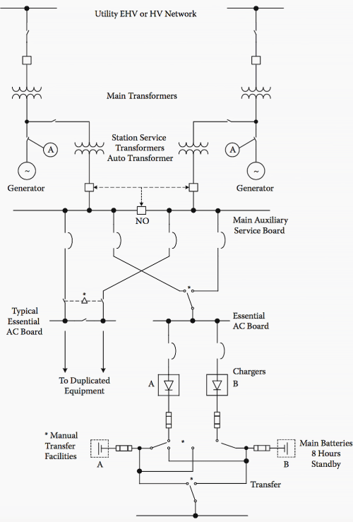 small resolution of dual battery system with single distribution