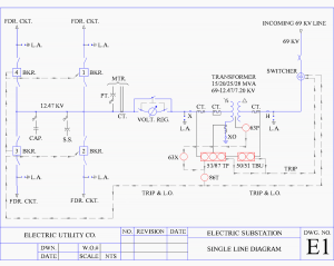 Schematic Representation Of Power System Relaying   EEP