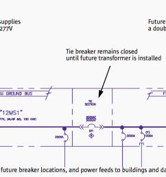 electrical design of sun s datacenter in santa clara 3 line diagram single line electrical diagram [ 1929 x 782 Pixel ]