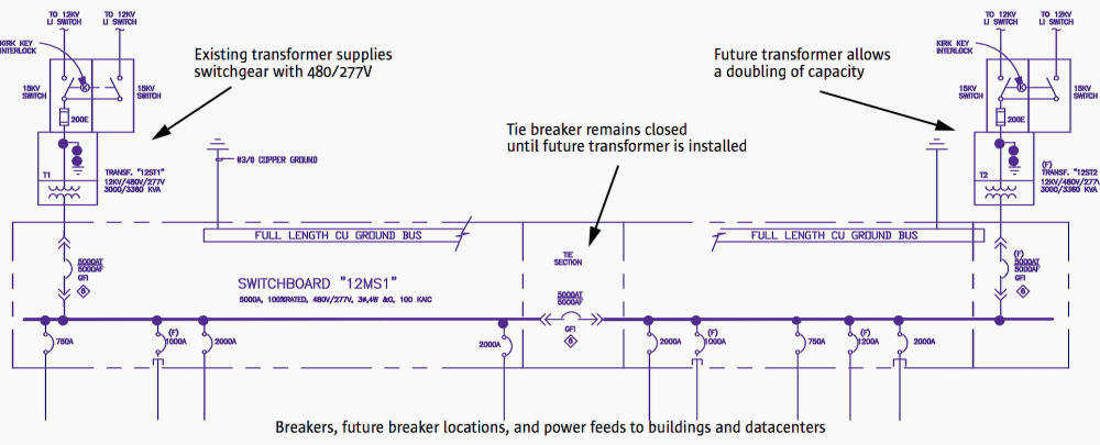 medium resolution of electrical design of sun s datacenter in santa clara 3 line diagram single line electrical diagram