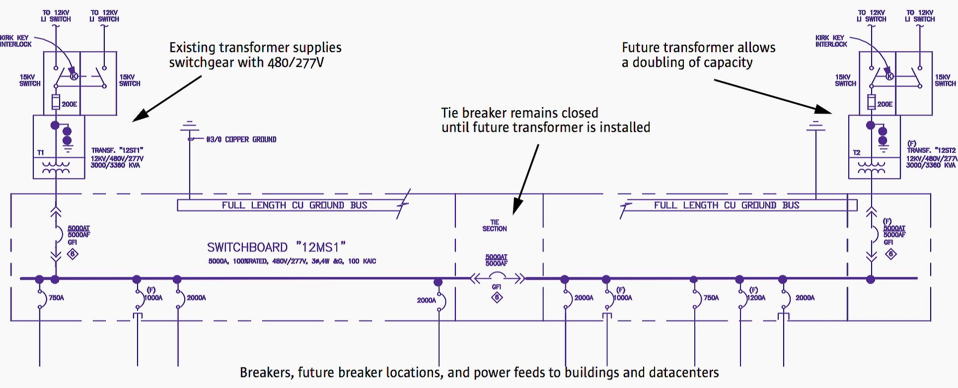 hight resolution of electrical design of sun s datacenter in santa clara 3 line diagram single line electrical diagram