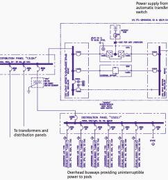 electrical design of sun s datacenter in santa clara power distribution box wiring diagram [ 1256 x 1244 Pixel ]