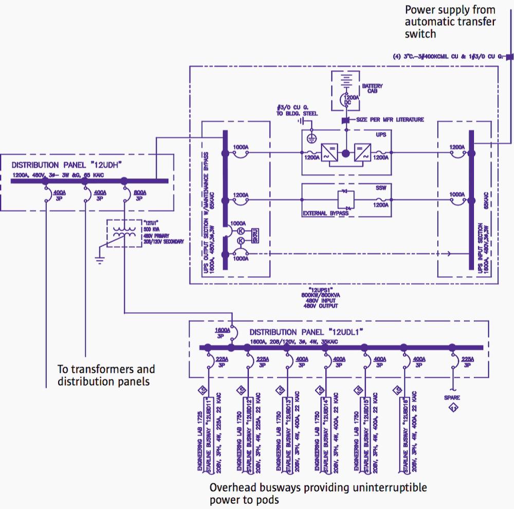 medium resolution of electrical design of sun s datacenter in santa clara power distribution box wiring diagram