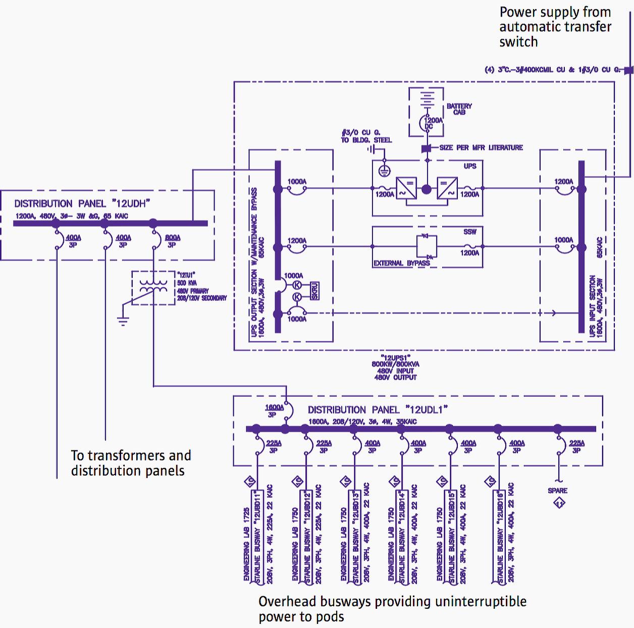 hight resolution of electrical design of sun s datacenter in santa clara power distribution box wiring diagram