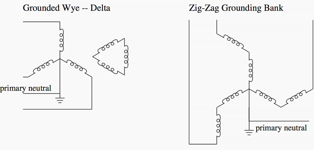 medium resolution of grounding transformer connections zig zag and grounded wye delta