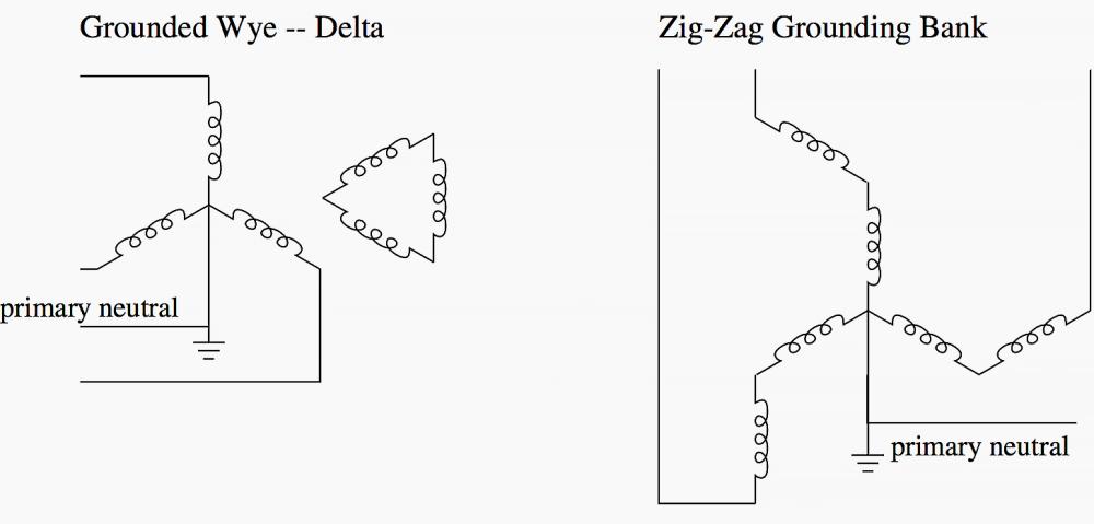 medium resolution of where and why do we use grounding transformer isolation transformer grounding zig zag transformer wiring diagram