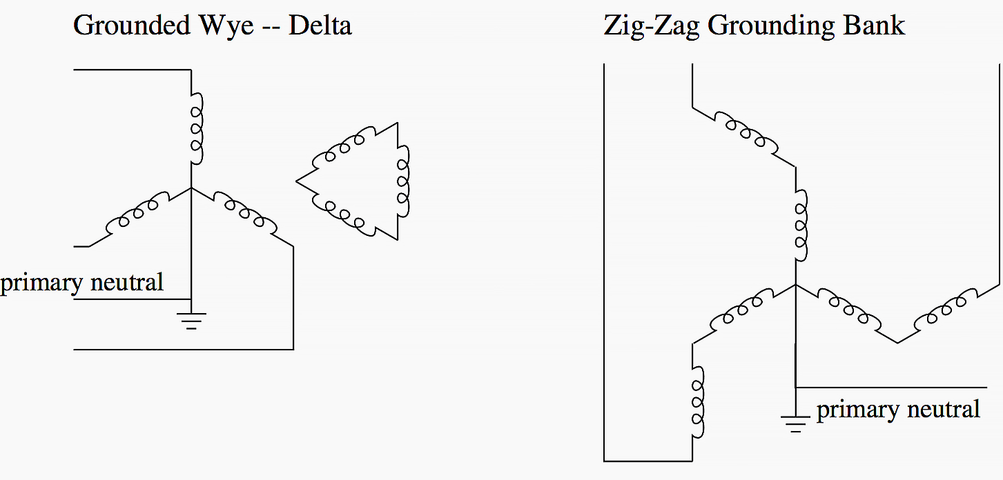 hight resolution of grounding transformer connections zig zag and grounded wye delta