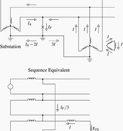 a grounding transformer feeding a ground fault [ 856 x 1034 Pixel ]
