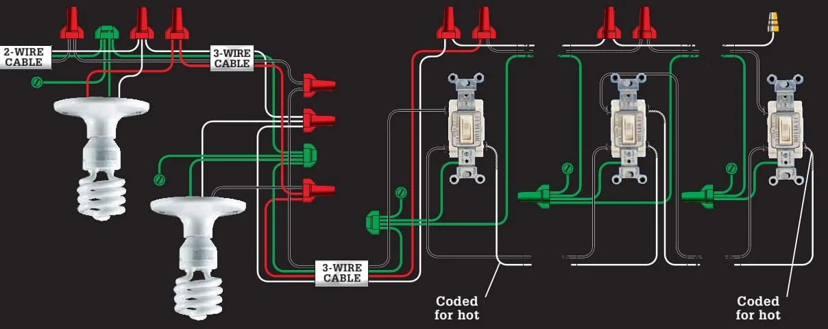 4 Way Switch Wiring Diagram Light Middle 31 Common Household Circuit Wirings You Can Use For Your