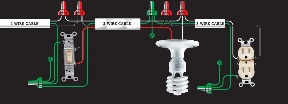 Single Pole Switch 2 Lights Wiring Diagram How To 31 Common Household Circuit Wirings You Can Use For Your Home