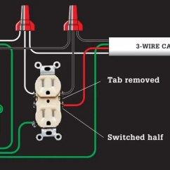 Switch Loop Wiring Diagram Led Light Bar Relay 31 Common Household Circuit Wirings You Can Use For Your Home This Layout To Control A Split Receptacle See 7