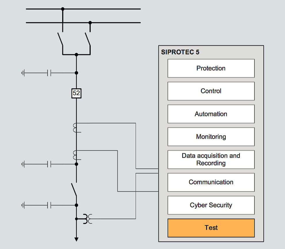 medium resolution of to shorten testing and commissioning times of siprotec relays extensive test and diagnostic functions are