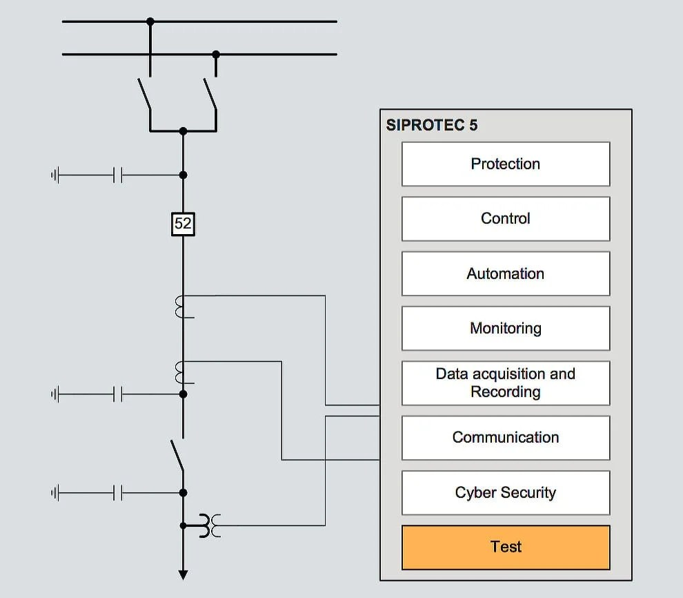 hight resolution of to shorten testing and commissioning times of siprotec relays extensive test and diagnostic functions are