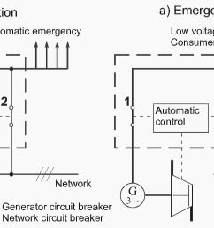 schematic of circuit for standby generators [ 1419 x 774 Pixel ]