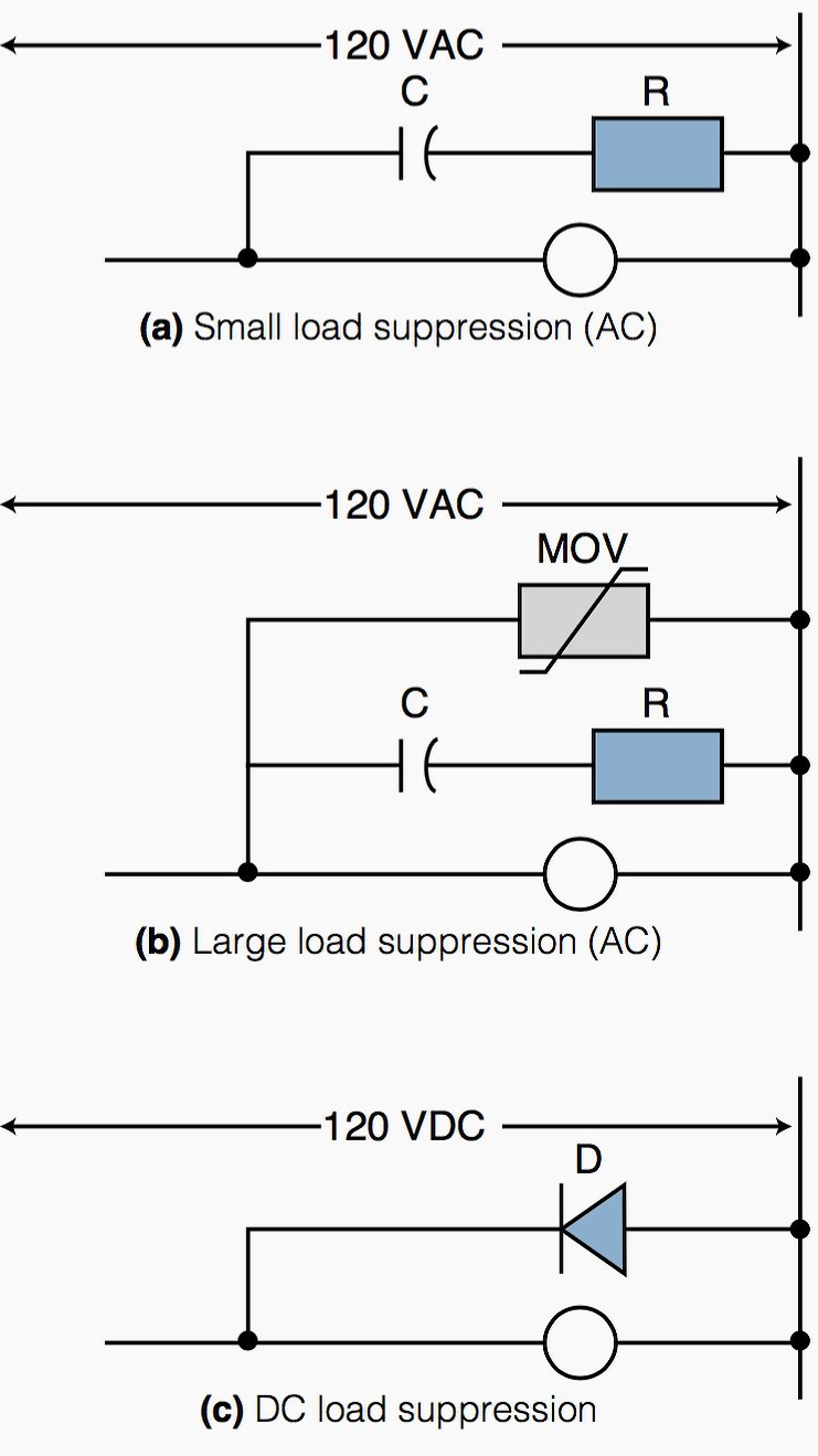 hight resolution of  a small b large and c dc load