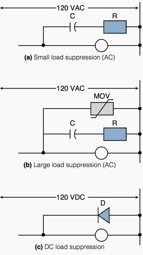 small resolution of  a small b large and c dc load