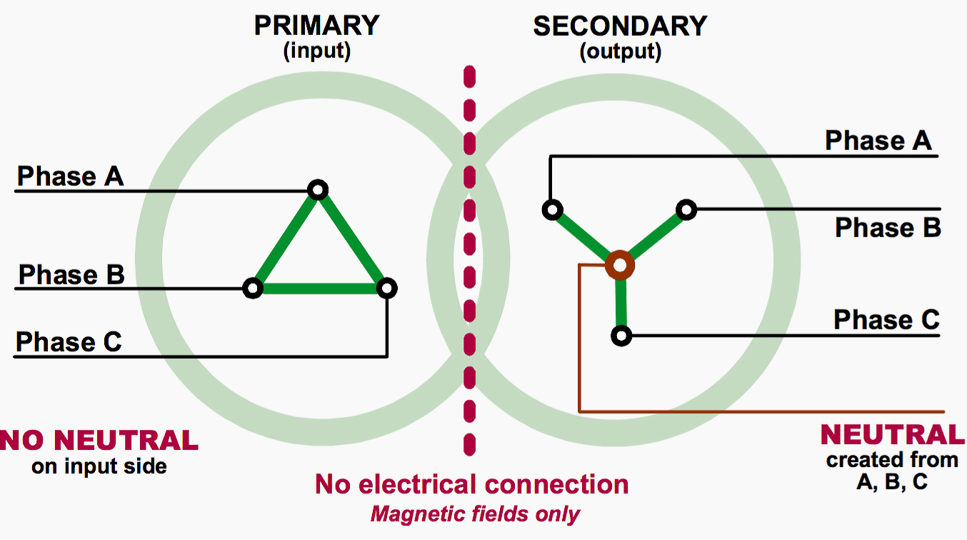 3 Phase Transformer Wiring Diagram Three Phase Transformer Pdf
