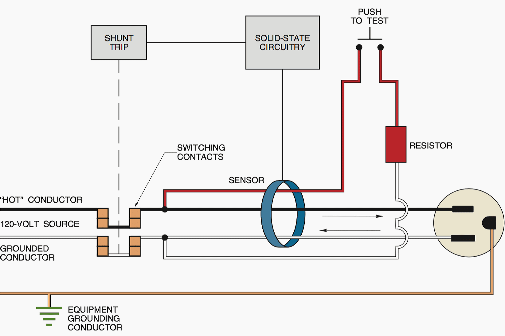 hight resolution of ground fault circuit interrupter internal components and connections