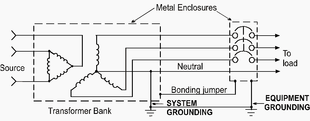 Ufer Ground Diagram. Diagrams. Wiring Diagram Images