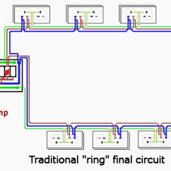 Ring Main Unit Wiring Diagram Frontal Brain No Labels A Garage Consumer