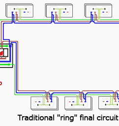 detailed diagram of a traditional uk final ring circuit [ 1457 x 902 Pixel ]