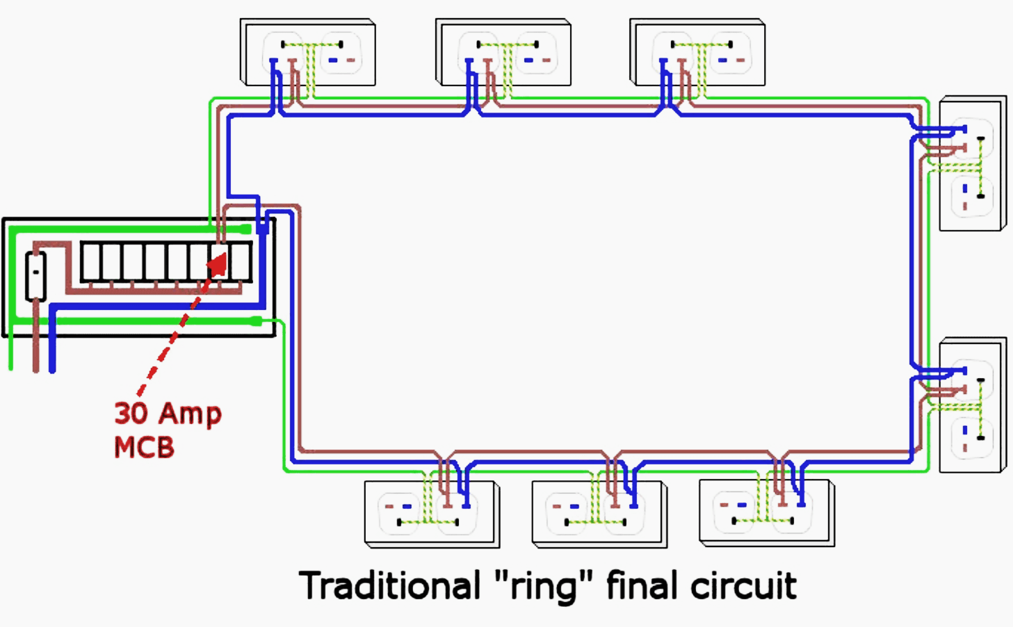 hight resolution of detailed diagram of a traditional uk final ring circuit