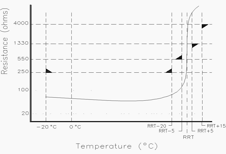 ptc thermistor wiring diagram